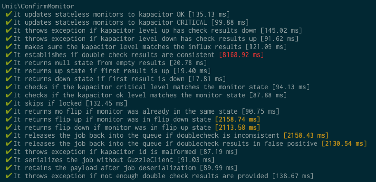 ConfirmMonitor Test Suite